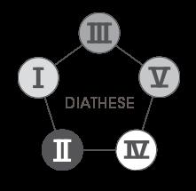 Diathese